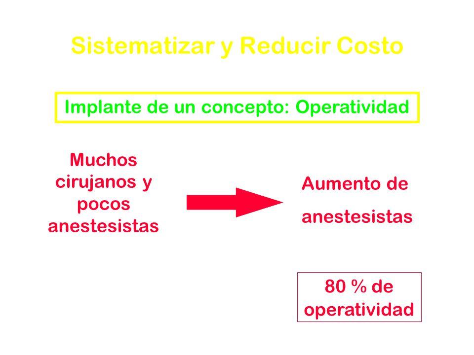 37 Sistematizar y Reducir Costo Muchos cirujanos y pocos anestesistas Aumento de anestesistas 40 % de operatividad 80 % de operatividad Implante de un