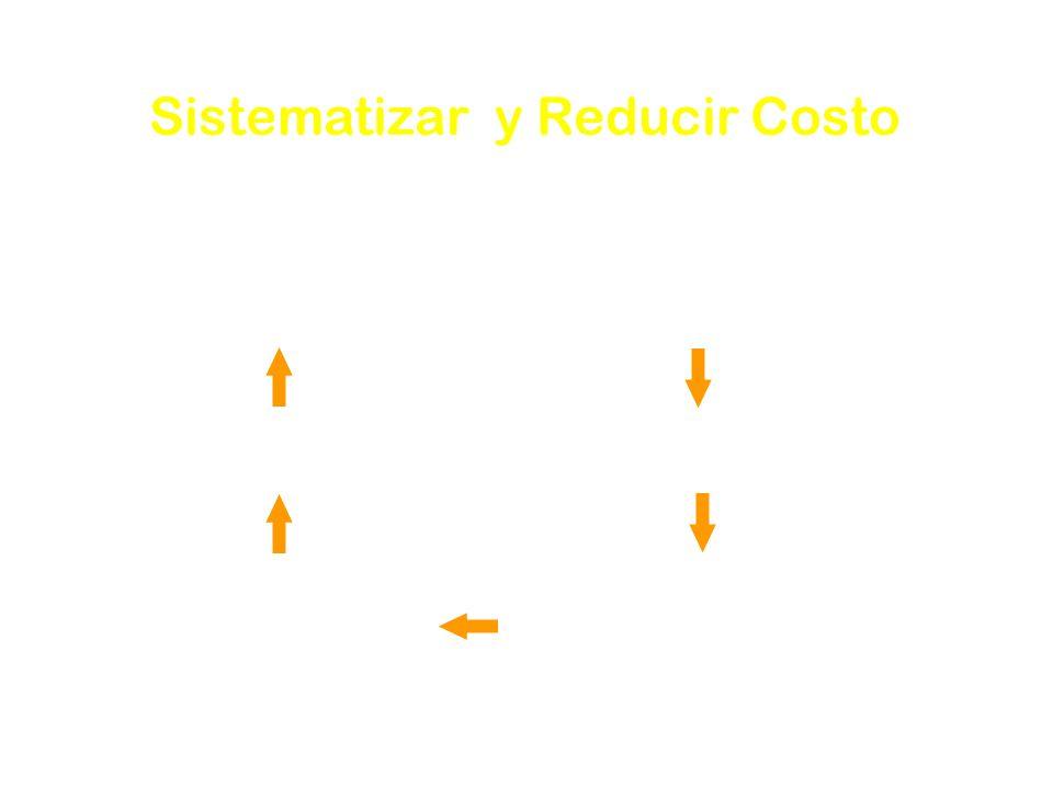 39 Sistematizar y Reducir Costo Análisis de cada operación Estudio del objeto (Para que hay delegación) Para los habitantes Cuál es ideal para los hab