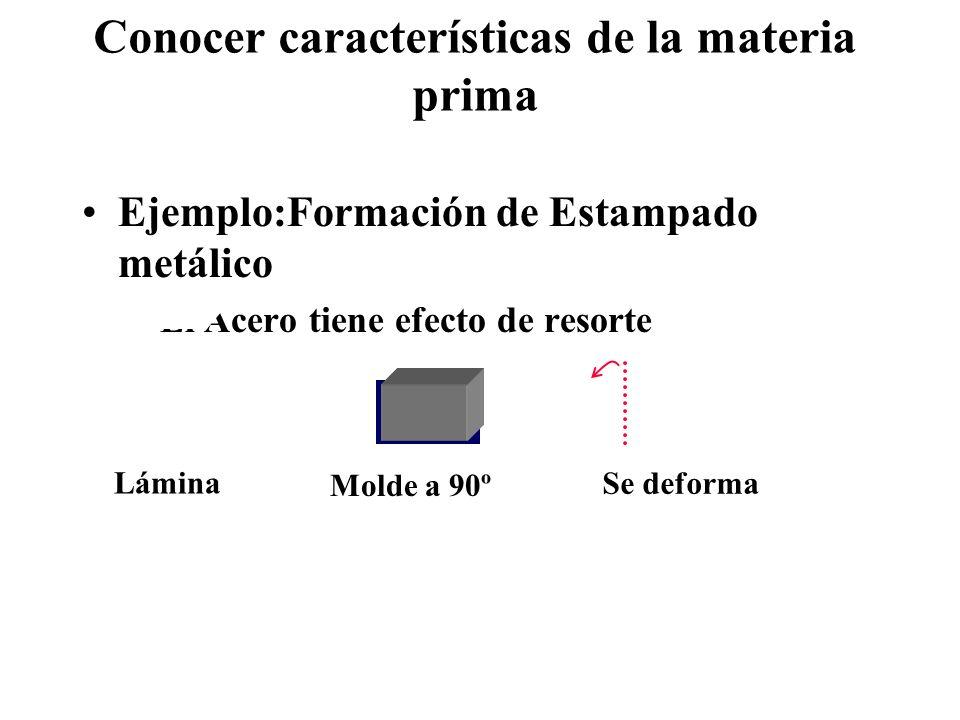 5 Conocer características de la Maquinaria y/o procesos Ejemplo:Máquinas de prensa –mecánica –hidraúlica –forma de tipo c –forma de 4 columnas