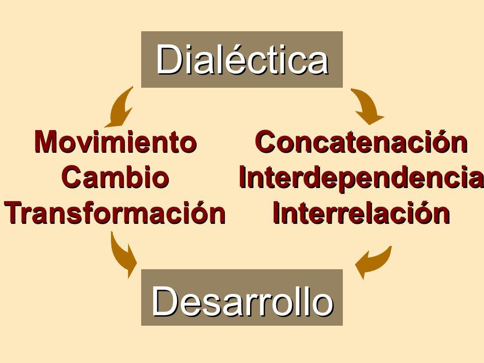 Dialéctica Movimiento Cambio Transformación Concatenación Interdependencia Interrelación Desarrollo