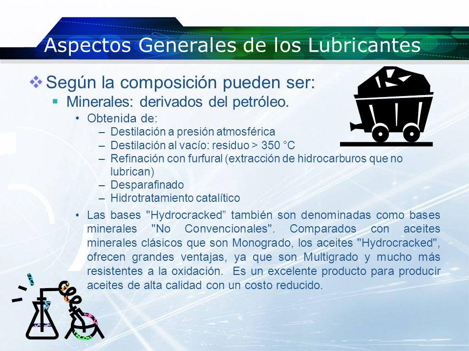 Aspectos Generales de los Lubricantes Sintéticas: síntesis químicas.
