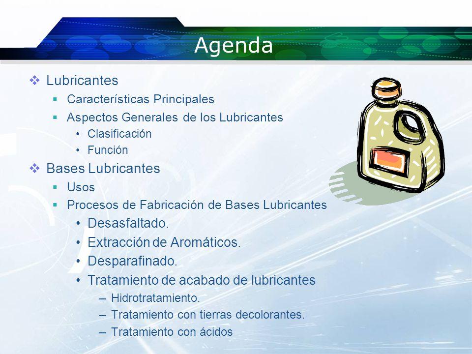 Agenda Aditivos Retardar la Degradación del Lubricante Mejoradores de las cualidades físicas Mercado Bibliografía