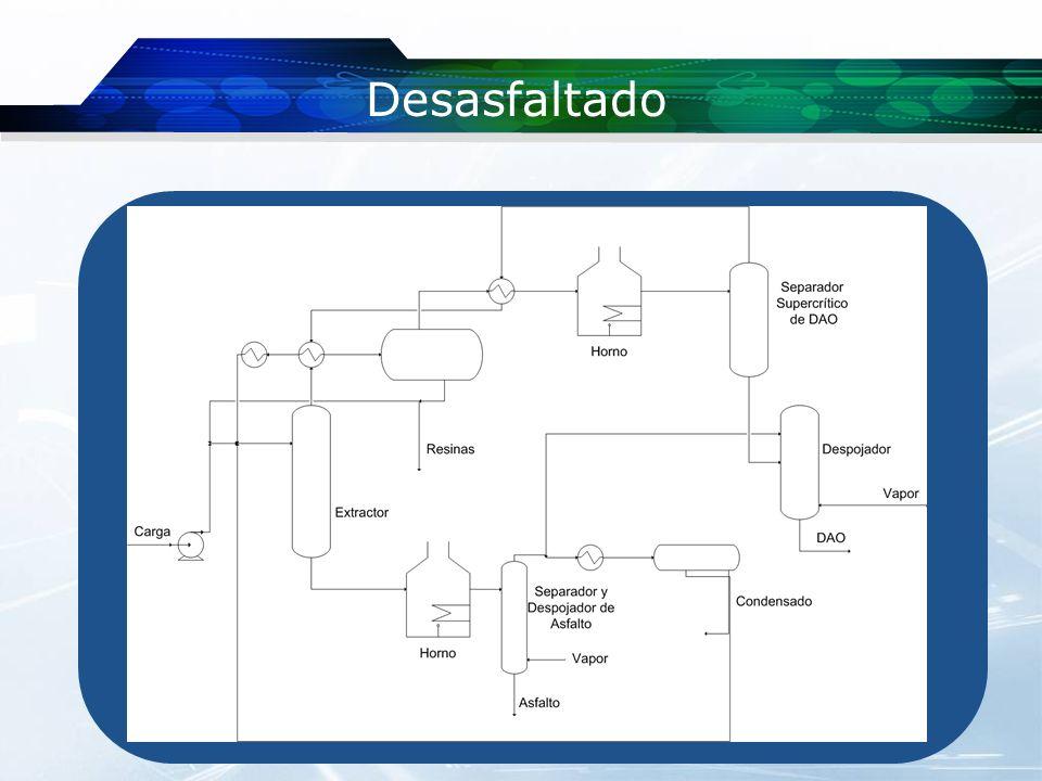 Condiciones de operación para el desasfaltado en función del solvente empleado CondicionesPropanoButanoPentano Rango de Destilación (°C) 60-90100-130170-210 Rango de Presión (Mpa) 3.5-4.54-5 Relación de Solvente (Vol) 6-94-73-5