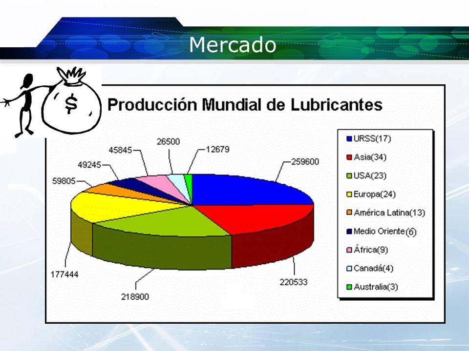 Bibliografía Hydrocarbon Processings Refining Processes 2006 handbook, Hydrocarbon Processing, 2006, pag.
