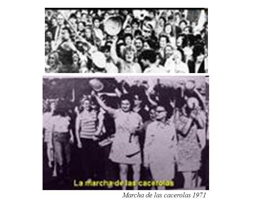 Marcha de las cacerolas 1971