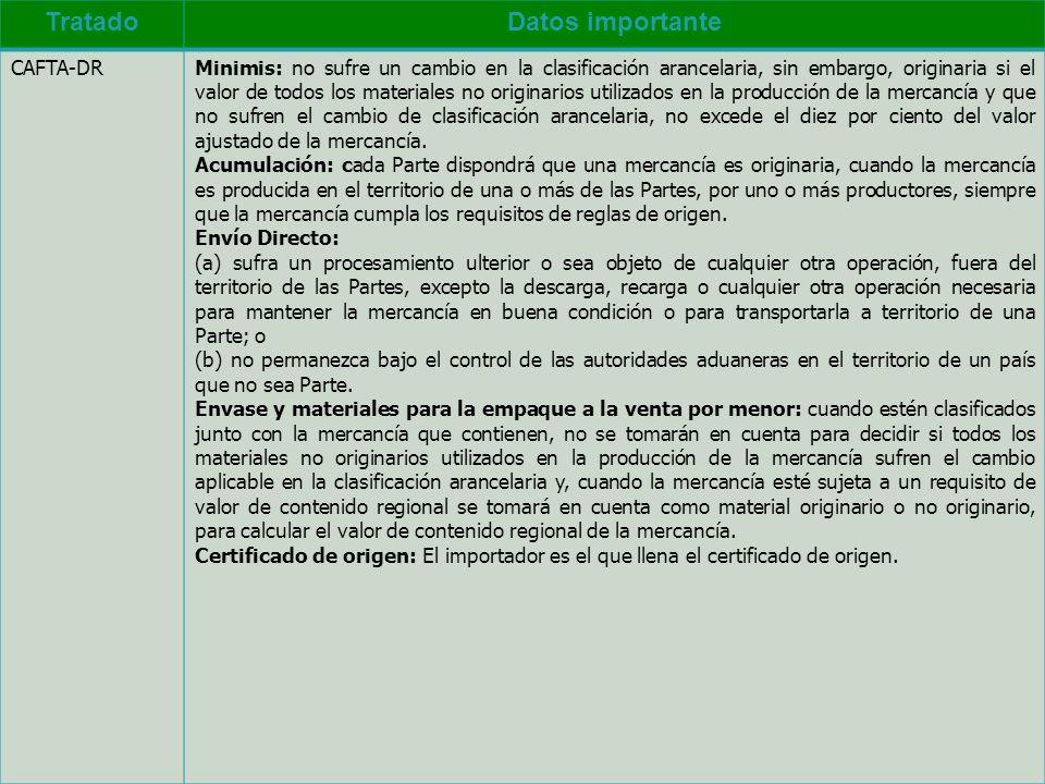 TratadoDatos importante CAFTA-DRMinimis: no sufre un cambio en la clasificación arancelaria, sin embargo, originaria si el valor de todos los material