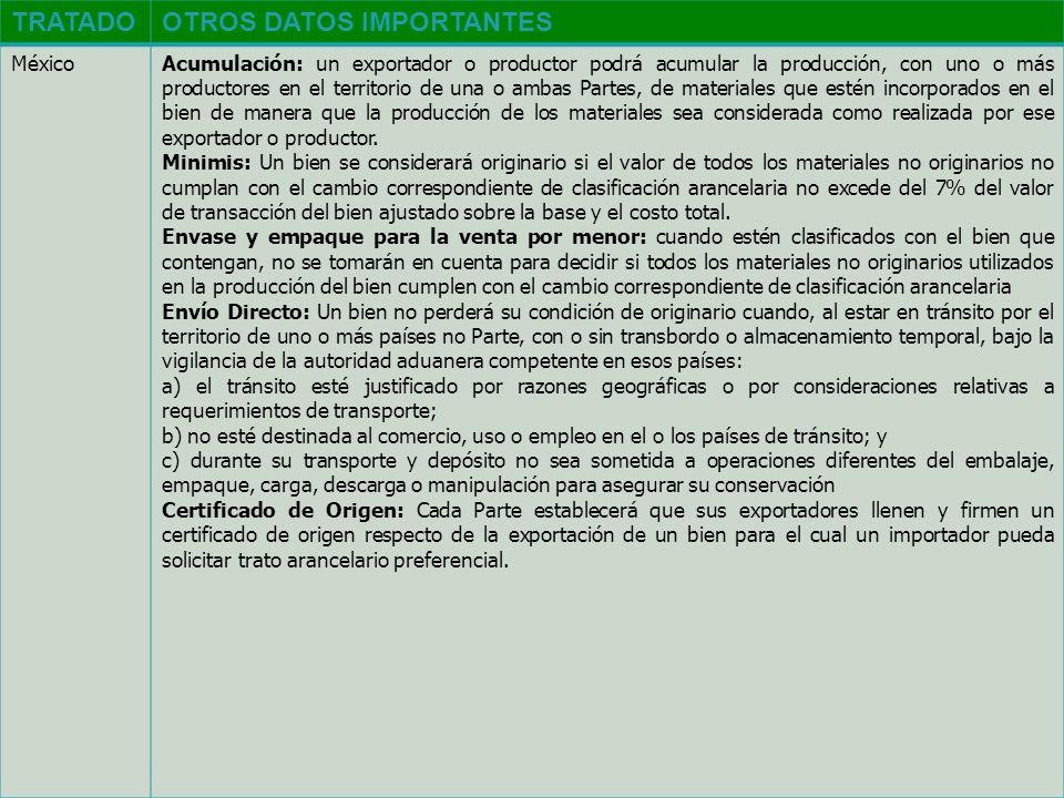 TRATADOOTROS DATOS IMPORTANTES MéxicoAcumulación: un exportador o productor podrá acumular la producción, con uno o más productores en el territorio d