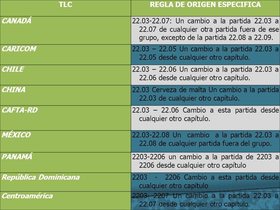 TLCREGLA DE ORIGEN ESPECIFICA CANADÁ22.03-22.07: Un cambio a la partida 22.03 a 22.07 de cualquier otra partida fuera de ese grupo, excepto de la part