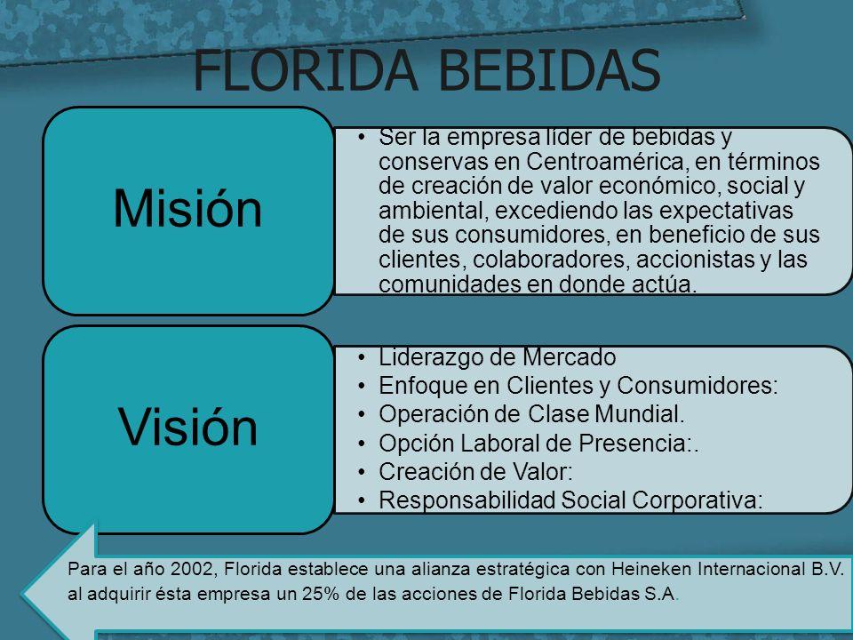 FLORIDA BEBIDAS Ser la empresa líder de bebidas y conservas en Centroamérica, en términos de creación de valor económico, social y ambiental, excedien