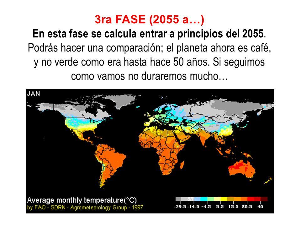 3ra FASE (2055 a…) En esta fase se calcula entrar a principios del 2055. Podrás hacer una comparación; el planeta ahora es café, y no verde como era h