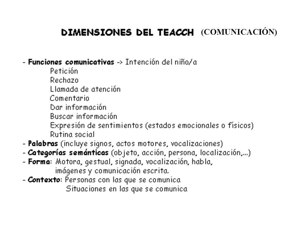 (COMUNICACIÓN)