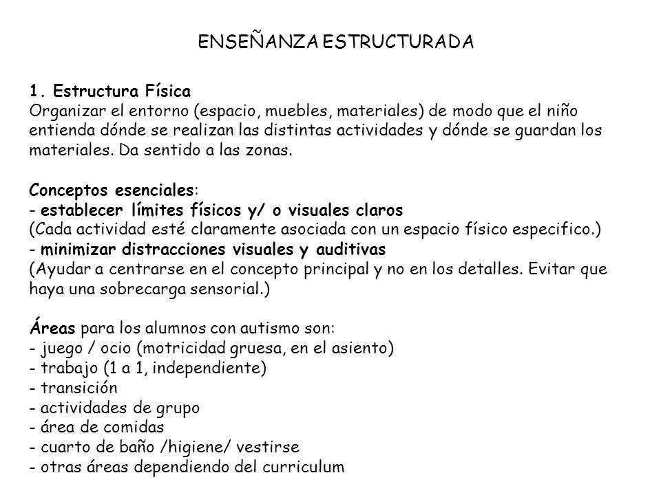 1. Estructura Física Organizar el entorno (espacio, muebles, materiales) de modo que el niño entienda dónde se realizan las distintas actividades y dó