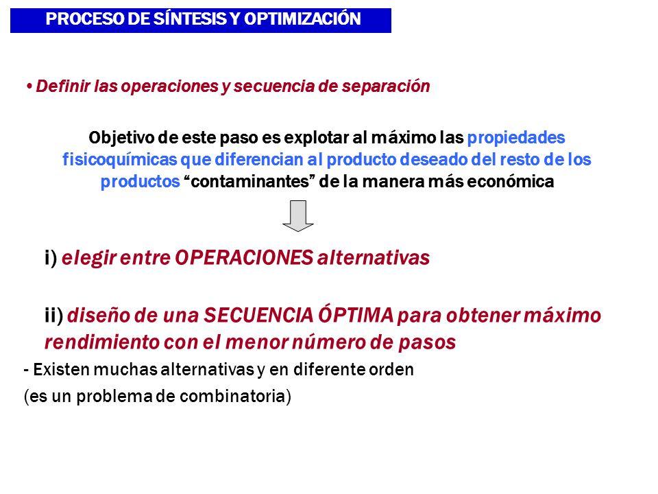 PROCESO DE SÍNTESIS Y OPTIMIZACIÓN i) elegir entre OPERACIONES alternativas ii) diseño de una SECUENCIA ÓPTIMA para obtener máximo rendimiento con el