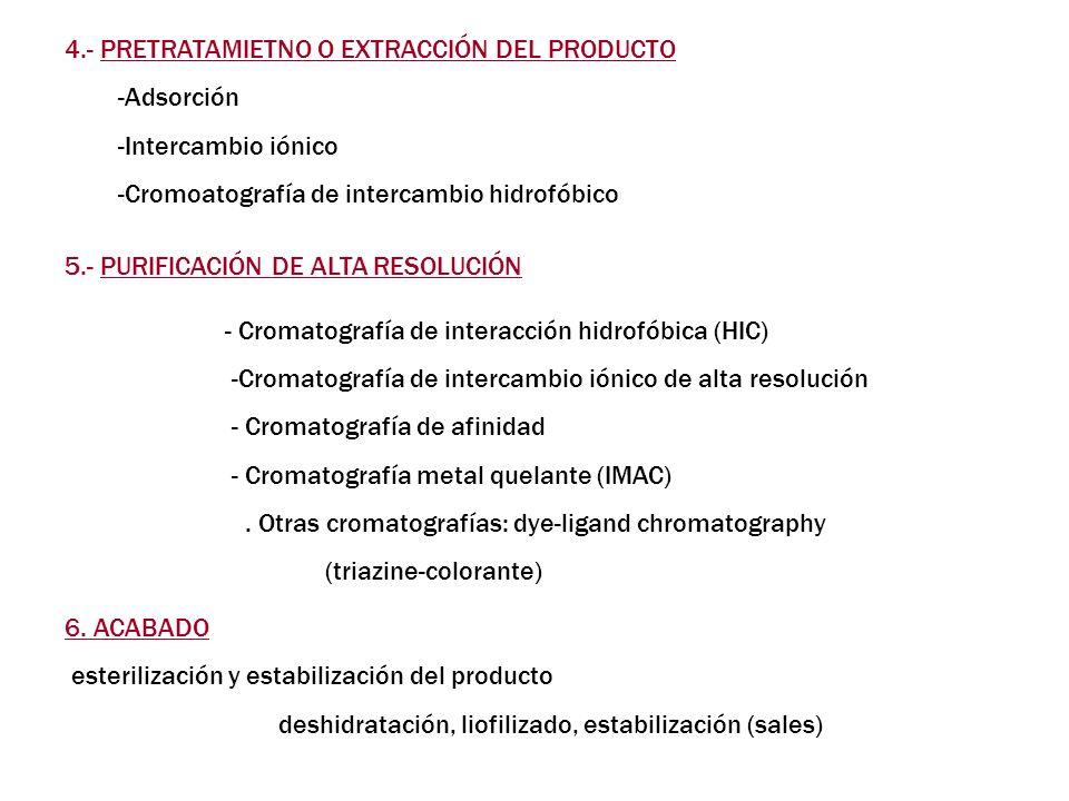 5.- PURIFICACIÓN DE ALTA RESOLUCIÓN - Cromatografía de interacción hidrofóbica (HIC) -Cromatografía de intercambio iónico de alta resolución - Cromato