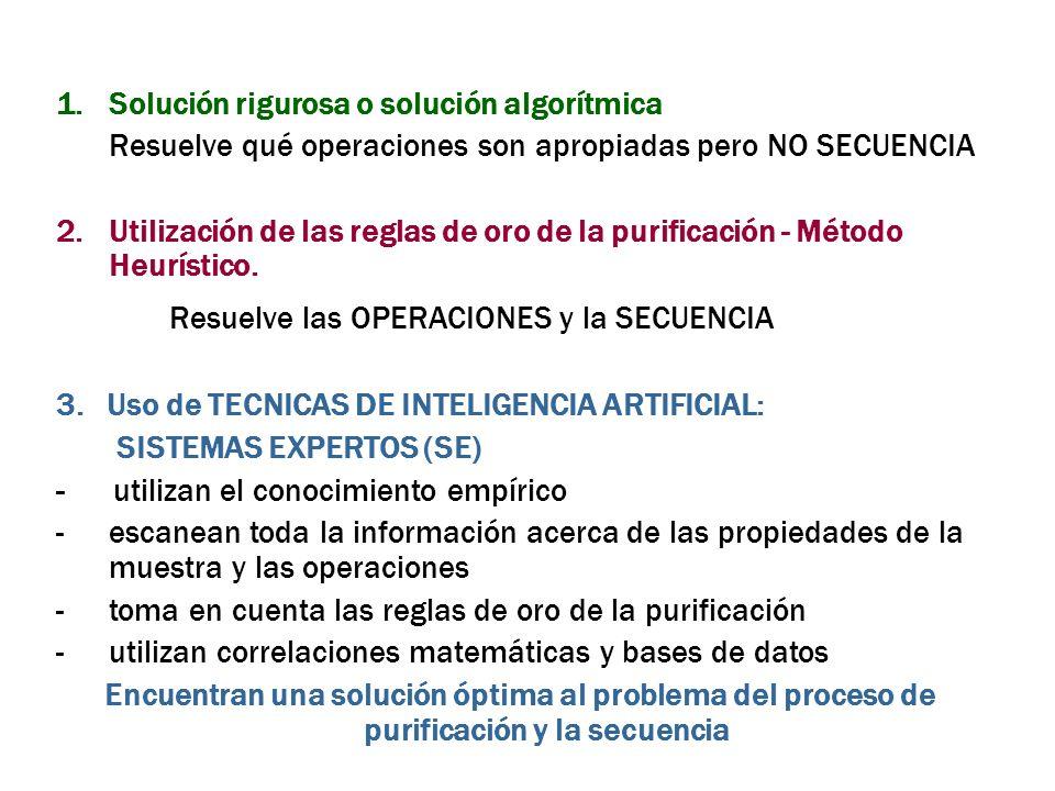 1.Solución rigurosa o solución algorítmica Resuelve qué operaciones son apropiadas pero NO SECUENCIA 2.Utilización de las reglas de oro de la purifica
