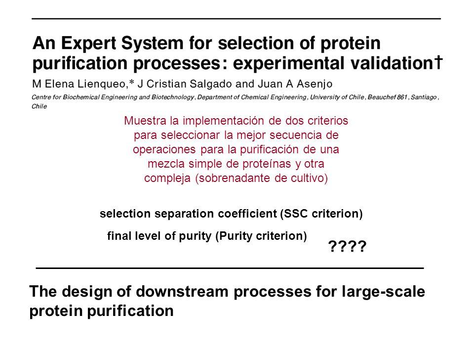 Muestra la implementación de dos criterios para seleccionar la mejor secuencia de operaciones para la purificación de una mezcla simple de proteínas y