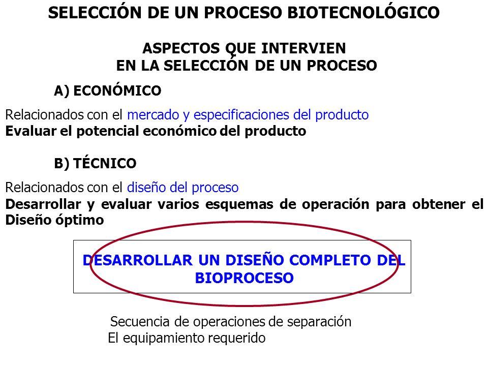 SELECCIÓN DE UN PROCESO BIOTECNOLÓGICO ASPECTOS QUE INTERVIEN EN LA SELECCIÓN DE UN PROCESO A) ECONÓMICO Relacionados con el mercado y especificacione