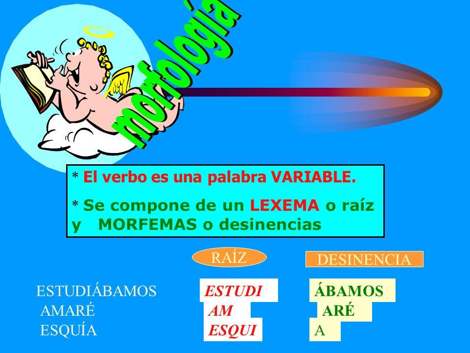 EL VERBO ES LA categoría gramatical que más variaciones puede presentar.