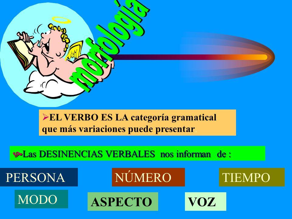 1º Mediante el Número el verbo nos indica si el SUJETO es uno (singular) o varios (plural) AM- O (sing) AM- AMOS (plural) RECOG- ES (sing) RECOG- ÉIS (plural)