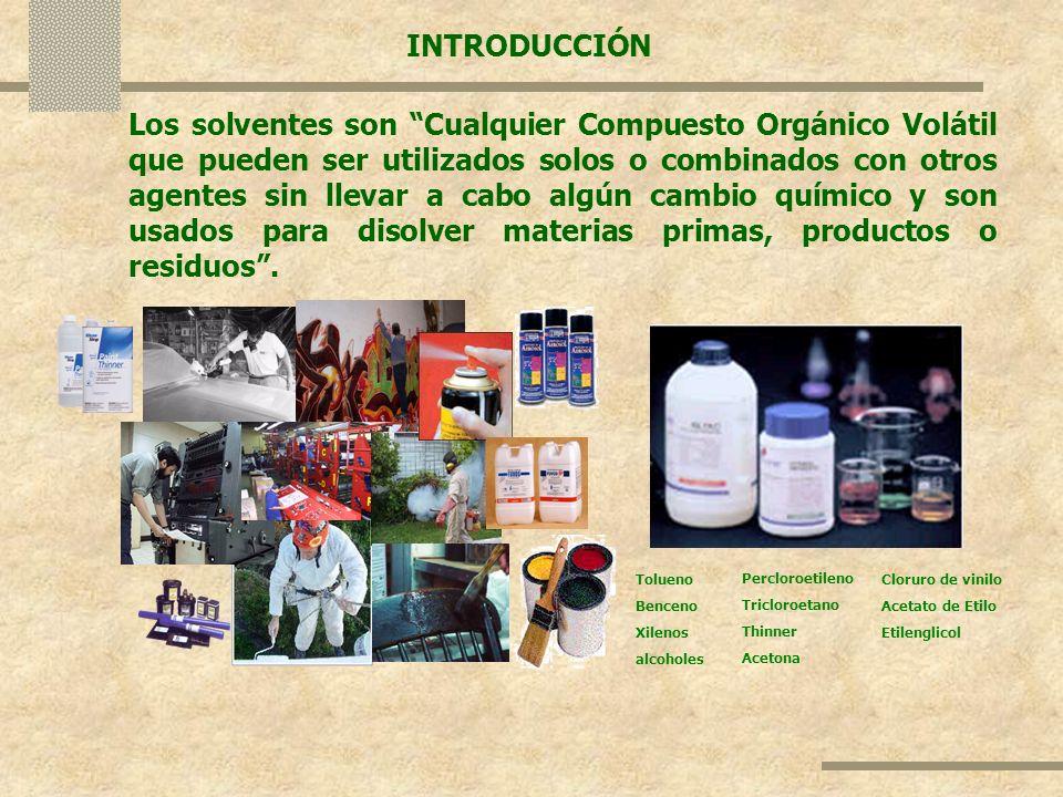 INTRODUCCIÓN Los solventes son Cualquier Compuesto Orgánico Volátil que pueden ser utilizados solos o combinados con otros agentes sin llevar a cabo a