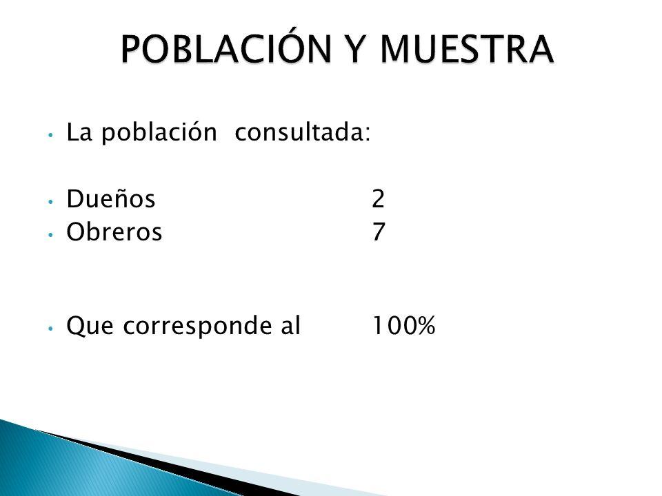 La población consultada: Dueños 2 Obreros7 Que corresponde al 100%