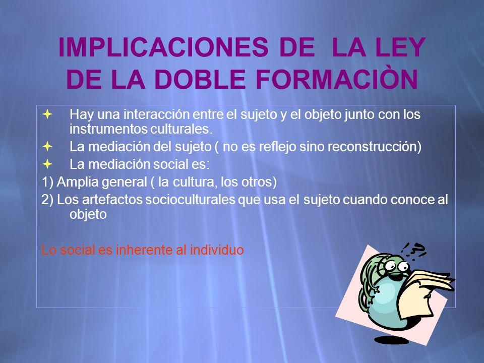 IMPLICACIONES DE LA LEY DE LA DOBLE FORMACIÒN Hay una interacción entre el sujeto y el objeto junto con los instrumentos culturales.