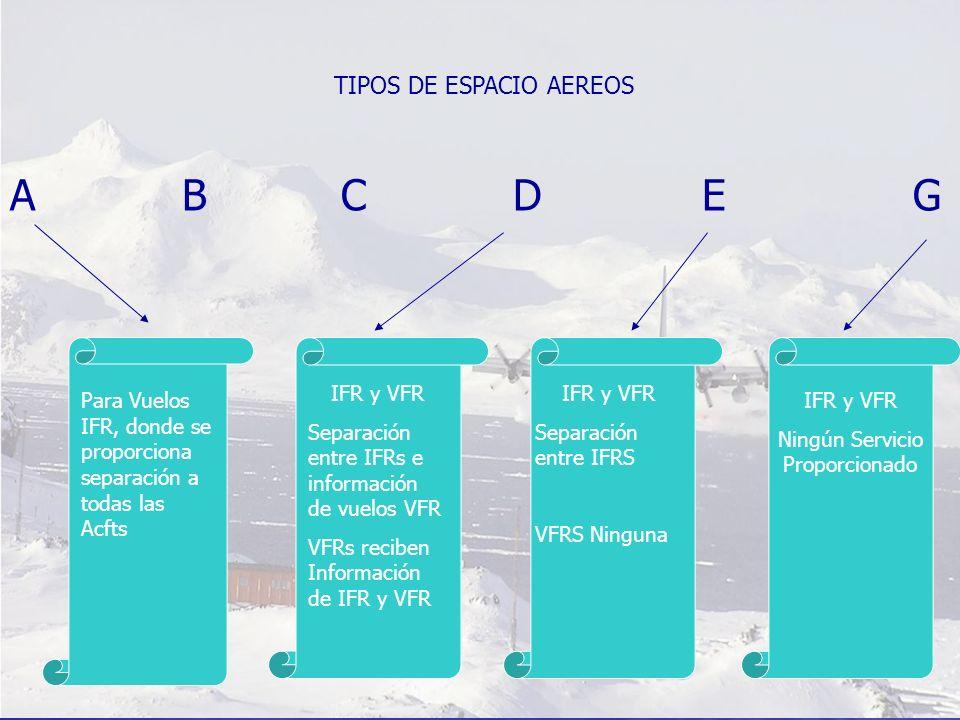 TIPOS DE ESPACIO AEREOS A B C D E G Para Vuelos IFR, donde se proporciona separación a todas las Acfts IFR y VFR Separación entre IFRs e información de vuelos VFR VFRs reciben Información de IFR y VFR IFR y VFR Separación entre IFRS VFRS Ninguna IFR y VFR Ningún Servicio Proporcionado
