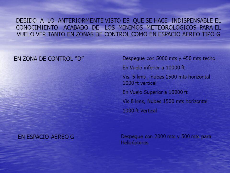 DEBIDO A LO ANTERIORMENTE VISTO ES QUE SE HACE INDISPENSABLE EL CONOCIMIENTO ACABADO DE LOS MINIMOS METEOROLOGICOS PARA EL VUELO VFR TANTO EN ZONAS DE CONTROL COMO EN ESPACIO AEREO TIPO G EN ZONA DE CONTROL D Despegue con 5000 mts y 450 mts techo En Vuelo inferior a 10000 ft Vis 5 kms, nubes 1500 mts horizontal 1000 ft vertical En Vuelo Superior a 10000 ft Vis 8 kms, Nubes 1500 mts horizontal 1000 ft Vertical EN ESPACIO AEREO G Despegue con 2000 mts y 500 mts para Helicópteros
