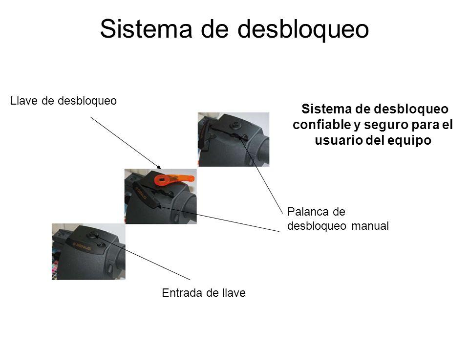 Sistema de desbloqueo Entrada de llave Llave de desbloqueo Palanca de desbloqueo manual Sistema de desbloqueo confiable y seguro para el usuario del e