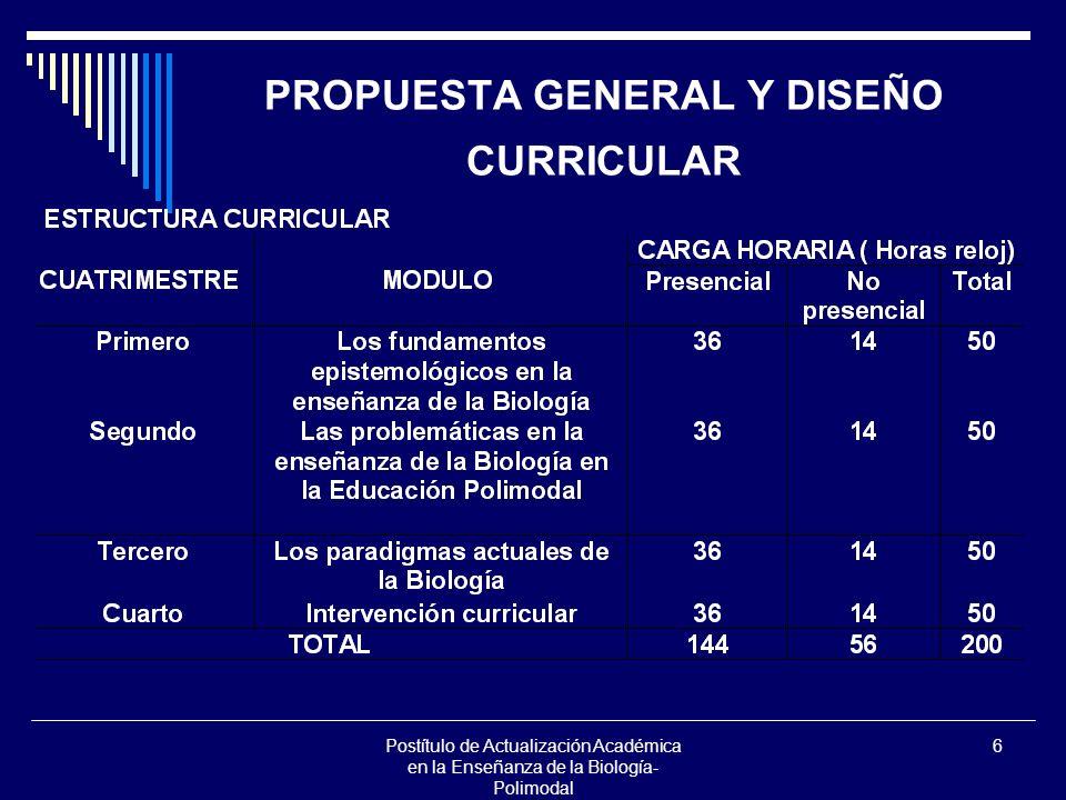 Postítulo de Actualización Académica en la Enseñanza de la Biología- Polimodal 6 PROPUESTA GENERAL Y DISEÑO CURRICULAR
