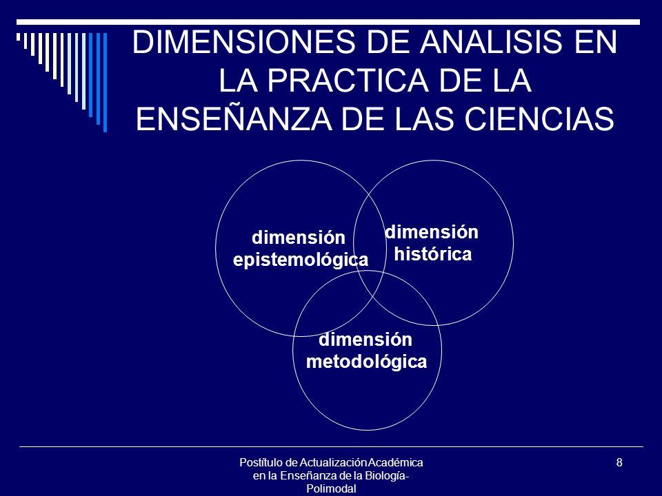 Postítulo de Actualización Académica en la Enseñanza de la Biología- Polimodal 8 DIMENSIONES DE ANALISIS EN LA PRACTICA DE LA ENSEÑANZA DE LAS CIENCIAS dimensión epistemológica dimensión histórica dimensión metodológica