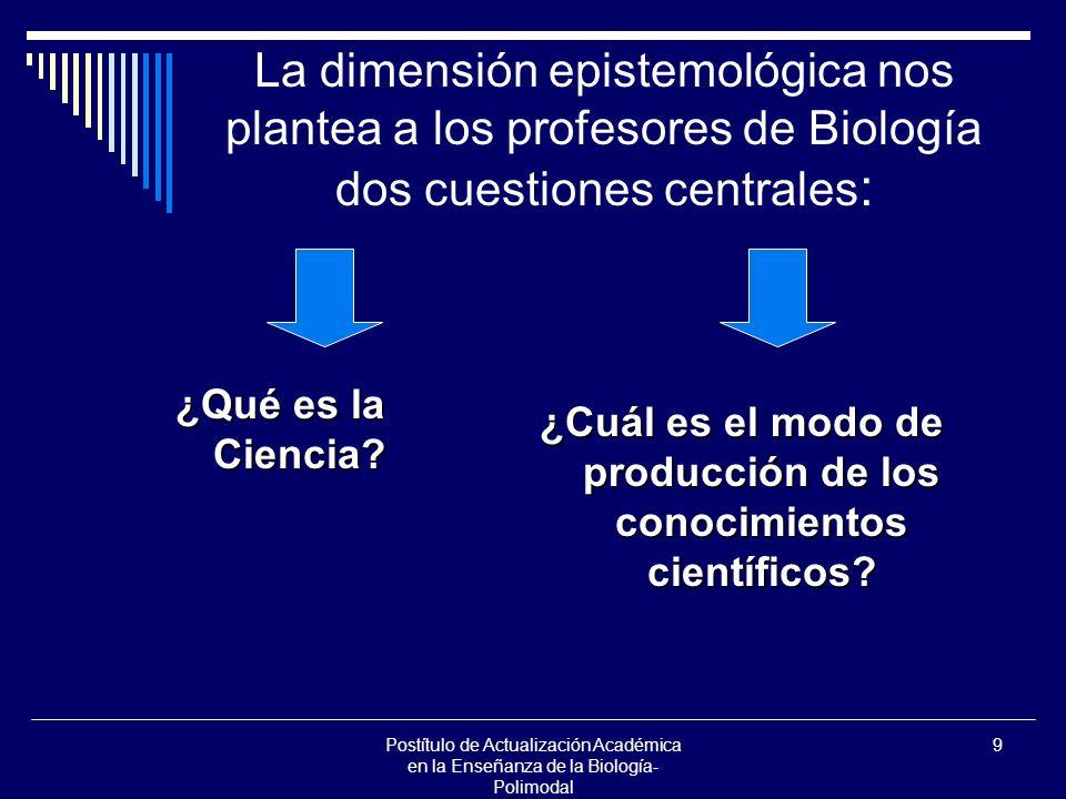 Postítulo de Actualización Académica en la Enseñanza de la Biología- Polimodal 10 La dimensión epistemológica plantea entre otras, dos cuestiones centrales : ¿Qué es la Ciencia.