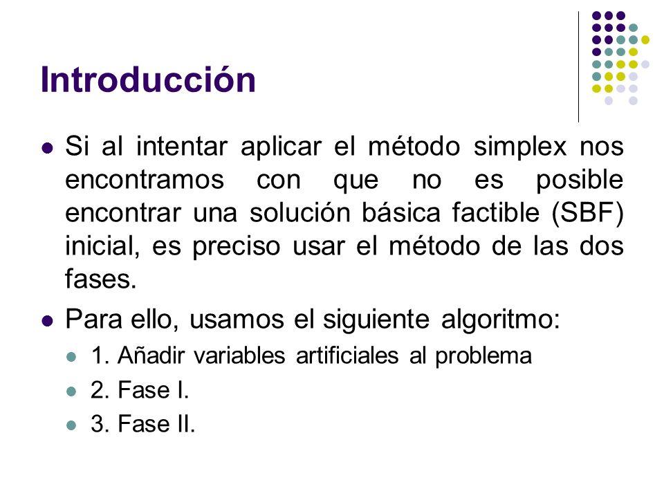 Introducción Si al intentar aplicar el método simplex nos encontramos con que no es posible encontrar una solución básica factible (SBF) inicial, es p