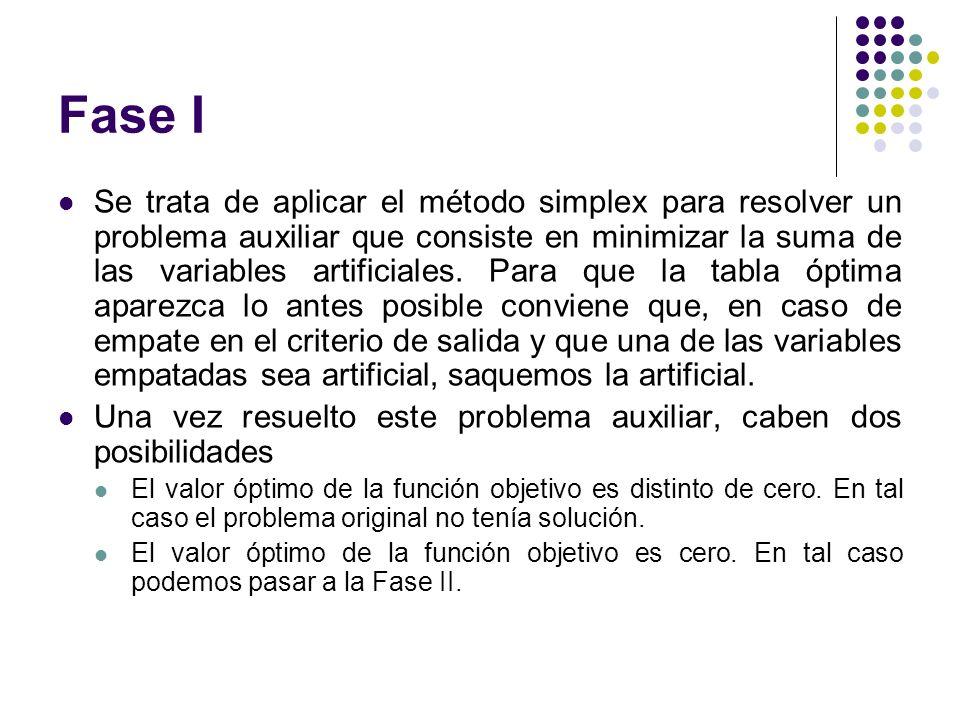 Fase I Se trata de aplicar el método simplex para resolver un problema auxiliar que consiste en minimizar la suma de las variables artificiales. Para