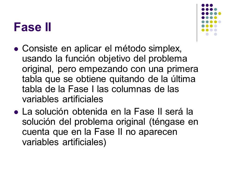 Fase II Consiste en aplicar el método simplex, usando la función objetivo del problema original, pero empezando con una primera tabla que se obtiene quitando de la última tabla de la Fase I las columnas de las variables artificiales La solución obtenida en la Fase II será la solución del problema original (téngase en cuenta que en la Fase II no aparecen variables artificiales)