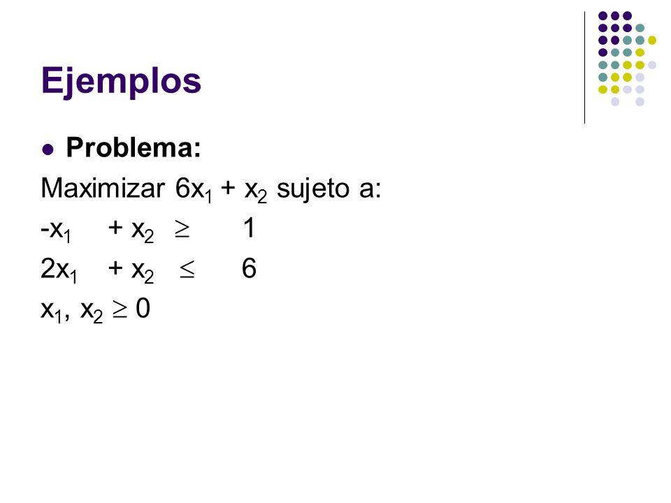 Ejemplos Problema: Maximizar 6x 1 + x 2 sujeto a: -x 1 + x 2 1 2x 1 + x 2 6 x 1, x 2 0
