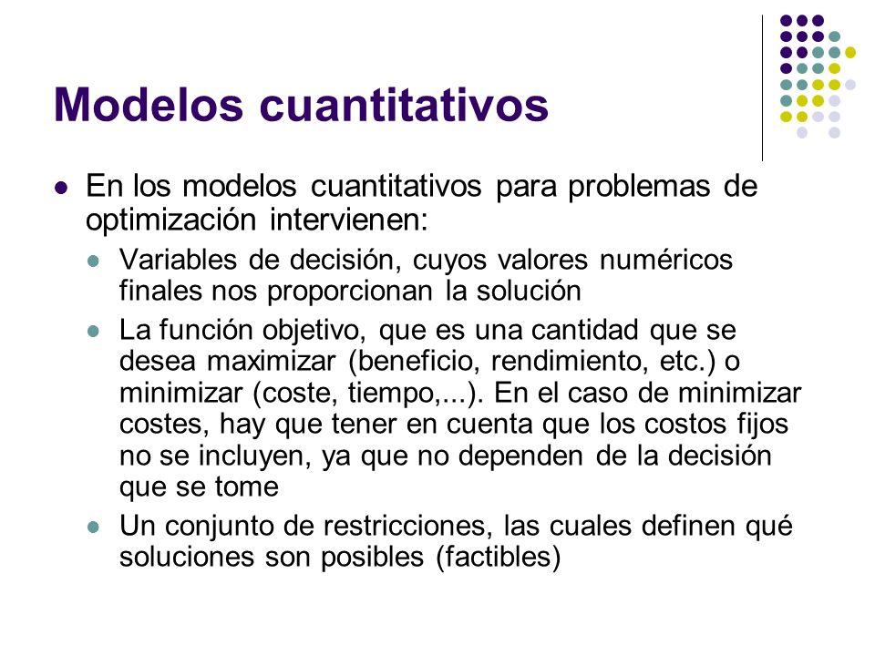 Modelos cuantitativos En los modelos cuantitativos para problemas de optimización intervienen: Variables de decisión, cuyos valores numéricos finales nos proporcionan la solución La función objetivo, que es una cantidad que se desea maximizar (beneficio, rendimiento, etc.) o minimizar (coste, tiempo,...).
