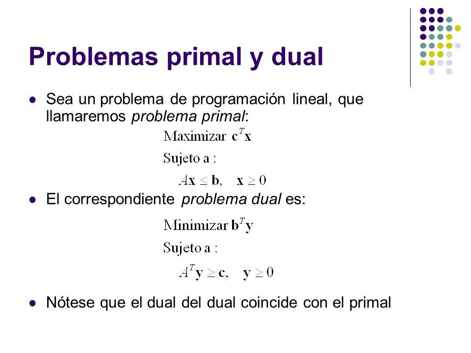 Problemas primal y dual Sea un problema de programación lineal, que llamaremos problema primal: El correspondiente problema dual es: Nótese que el dual del dual coincide con el primal