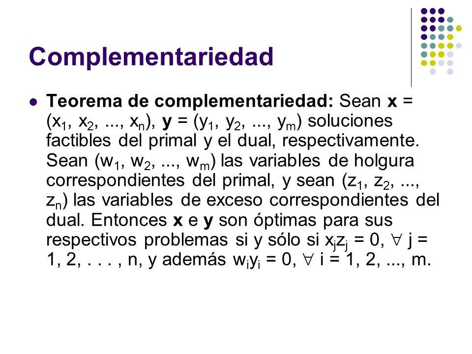 Complementariedad Teorema de complementariedad: Sean x = (x 1, x 2,..., x n ), y = (y 1, y 2,..., y m ) soluciones factibles del primal y el dual, respectivamente.