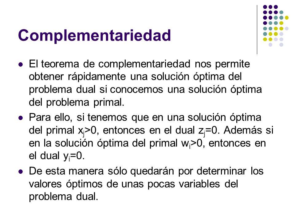 Complementariedad El teorema de complementariedad nos permite obtener rápidamente una solución óptima del problema dual si conocemos una solución óptima del problema primal.