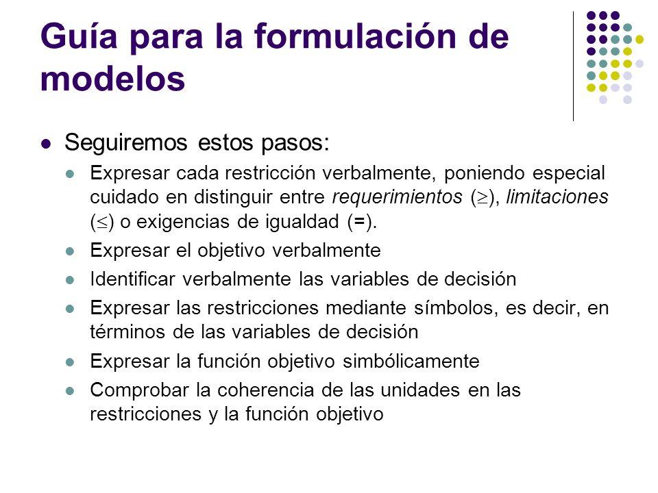 Guía para la formulación de modelos Seguiremos estos pasos: Expresar cada restricción verbalmente, poniendo especial cuidado en distinguir entre requerimientos ( ), limitaciones ( ) o exigencias de igualdad (=).