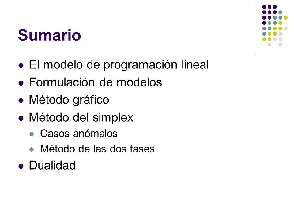 Sumario El modelo de programación lineal Formulación de modelos Método gráfico Método del simplex Casos anómalos Método de las dos fases Dualidad