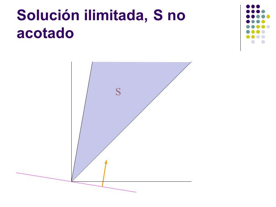 Solución ilimitada, S no acotado S