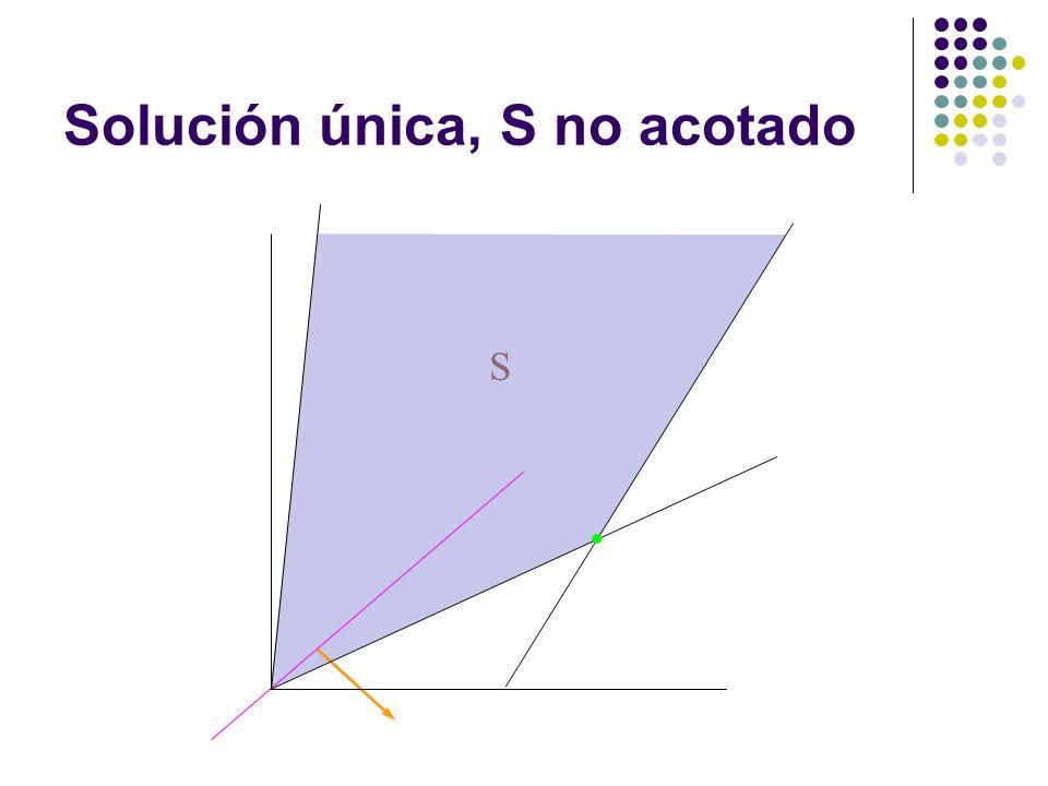 Solución única, S no acotado S