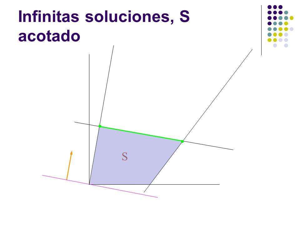 Infinitas soluciones, S acotado S