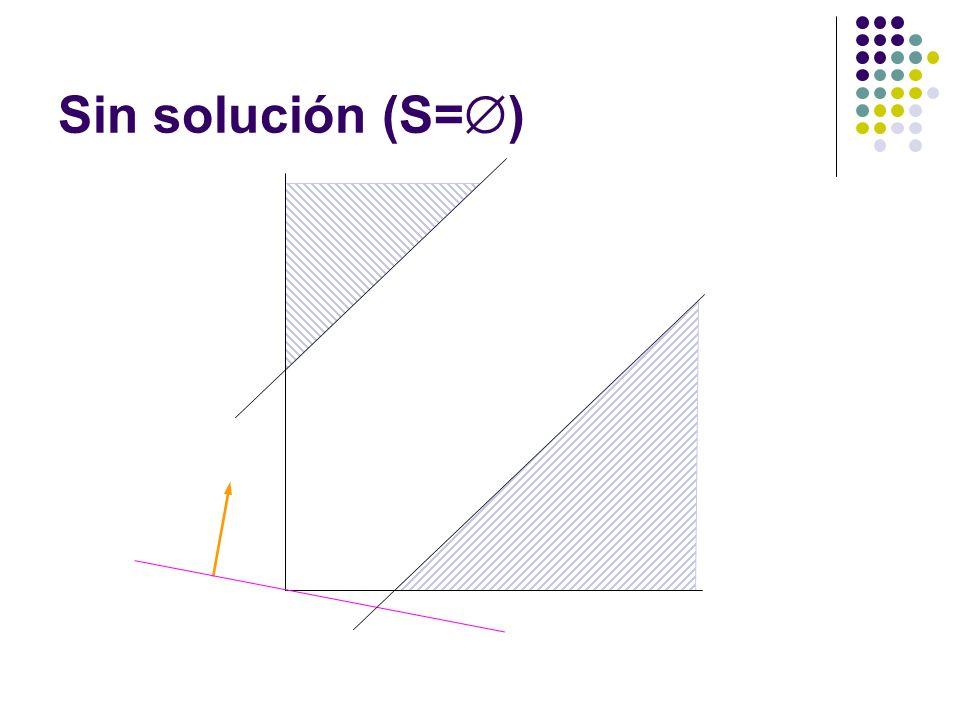 Sin solución (S= )