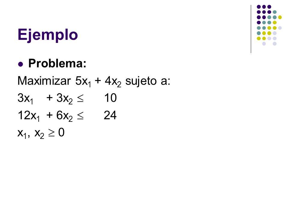 Ejemplo Problema: Maximizar 5x 1 + 4x 2 sujeto a: 3x 1 + 3x 2 10 12x 1 + 6x 2 24 x 1, x 2 0