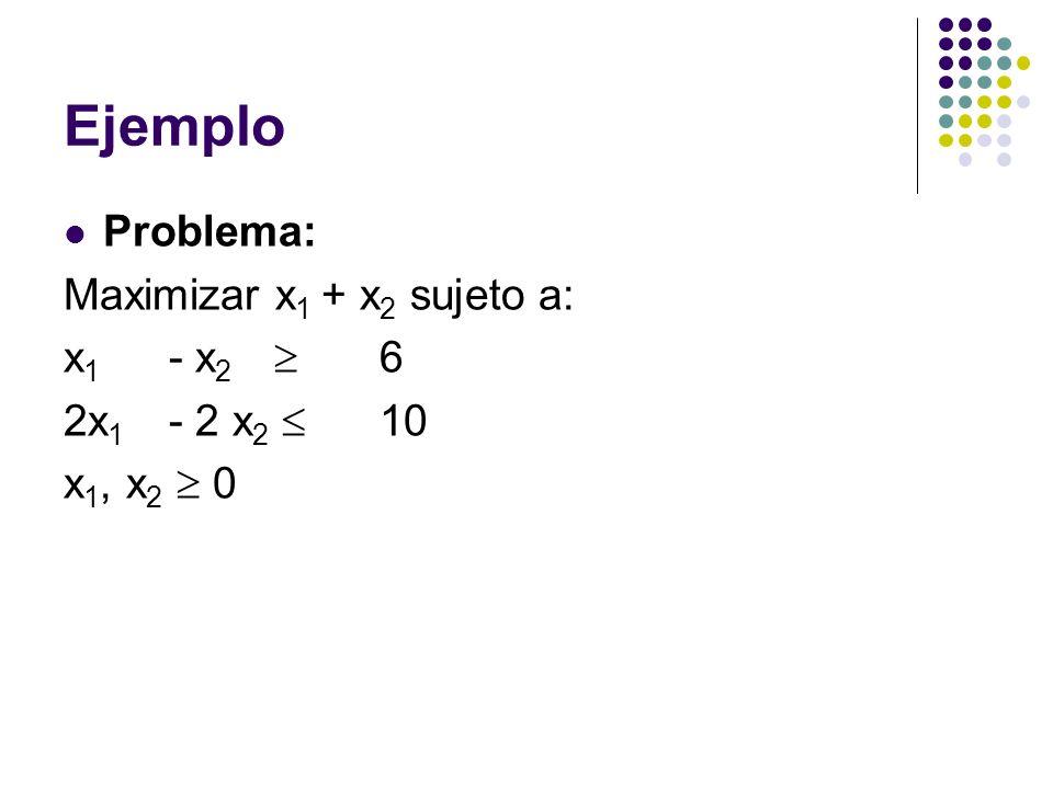 Ejemplo Problema: Maximizar x 1 + x 2 sujeto a: x 1 - x 2 6 2x 1 - 2 x 2 10 x 1, x 2 0