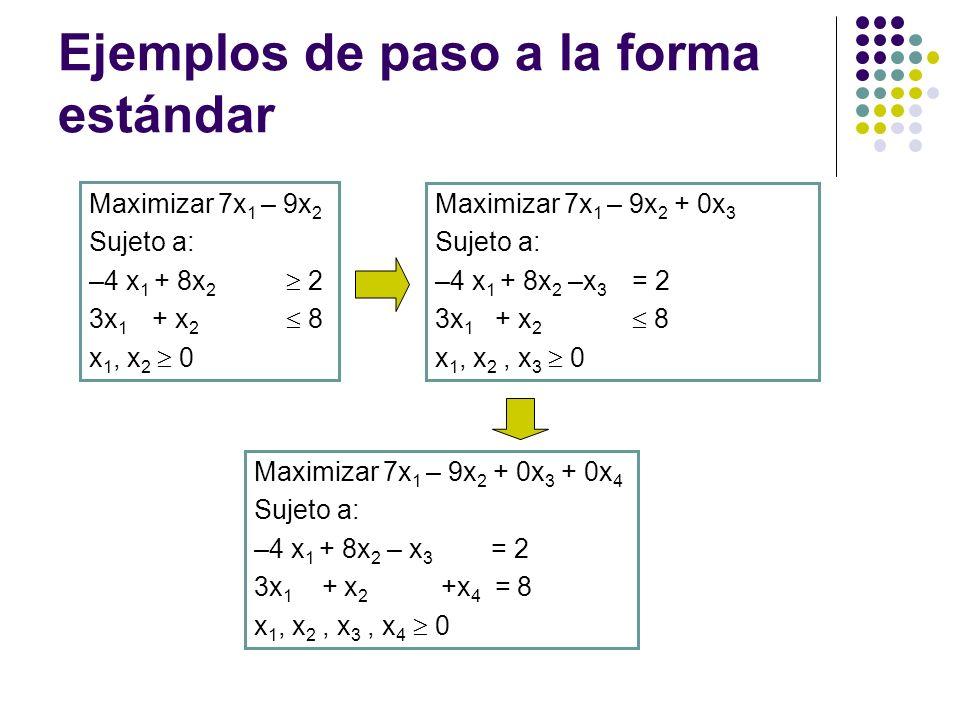 Ejemplos de paso a la forma estándar Maximizar 7x 1 – 9x 2 Sujeto a: –4 x 1 + 8x 2 2 3x 1 + x 2 8 x 1, x 2 0 Maximizar 7x 1 – 9x 2 + 0x 3 Sujeto a: –4 x 1 + 8x 2 –x 3 = 2 3x 1 + x 2 8 x 1, x 2, x 3 0 Maximizar 7x 1 – 9x 2 + 0x 3 + 0x 4 Sujeto a: –4 x 1 + 8x 2 – x 3 = 2 3x 1 + x 2 +x 4 = 8 x 1, x 2, x 3, x 4 0