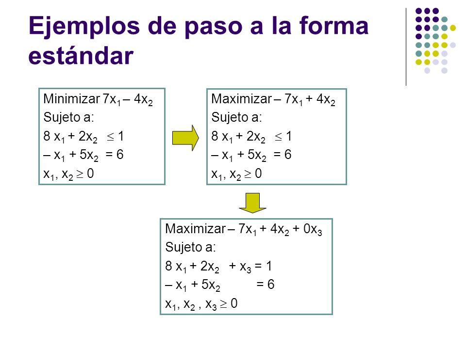 Ejemplos de paso a la forma estándar Minimizar 7x 1 – 4x 2 Sujeto a: 8 x 1 + 2x 2 1 – x 1 + 5x 2 = 6 x 1, x 2 0 Maximizar – 7x 1 + 4x 2 Sujeto a: 8 x 1 + 2x 2 1 – x 1 + 5x 2 = 6 x 1, x 2 0 Maximizar – 7x 1 + 4x 2 + 0x 3 Sujeto a: 8 x 1 + 2x 2 + x 3 = 1 – x 1 + 5x 2 = 6 x 1, x 2, x 3 0